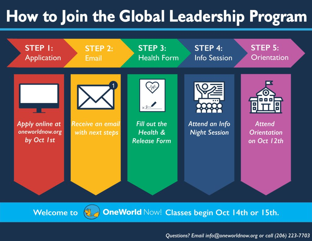 A description of how to join the Global Leadership Program