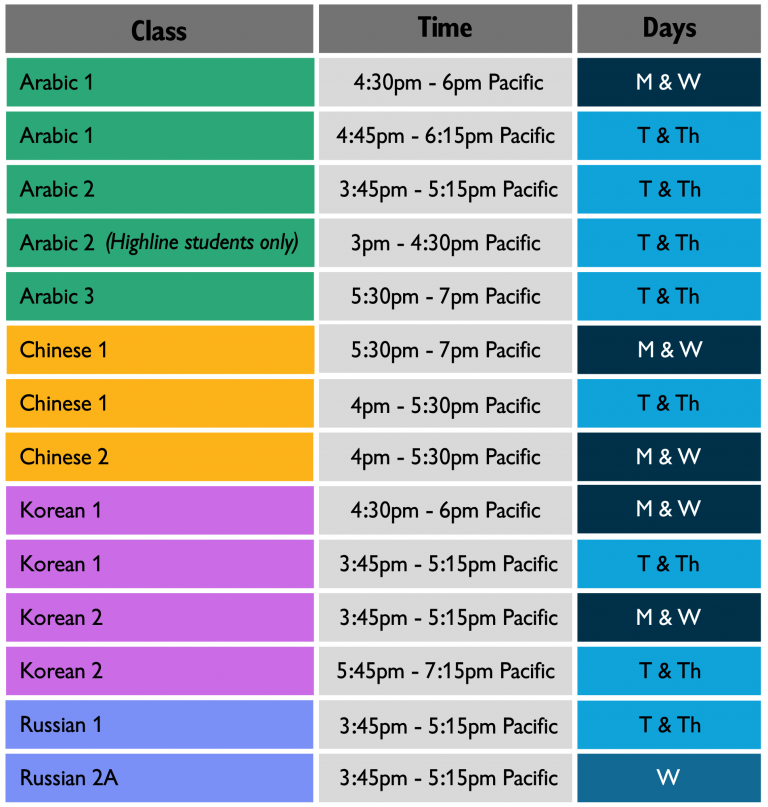 World language class schedule